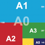 Formats affiche