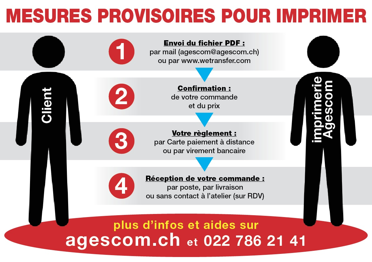 procedure impression agescom